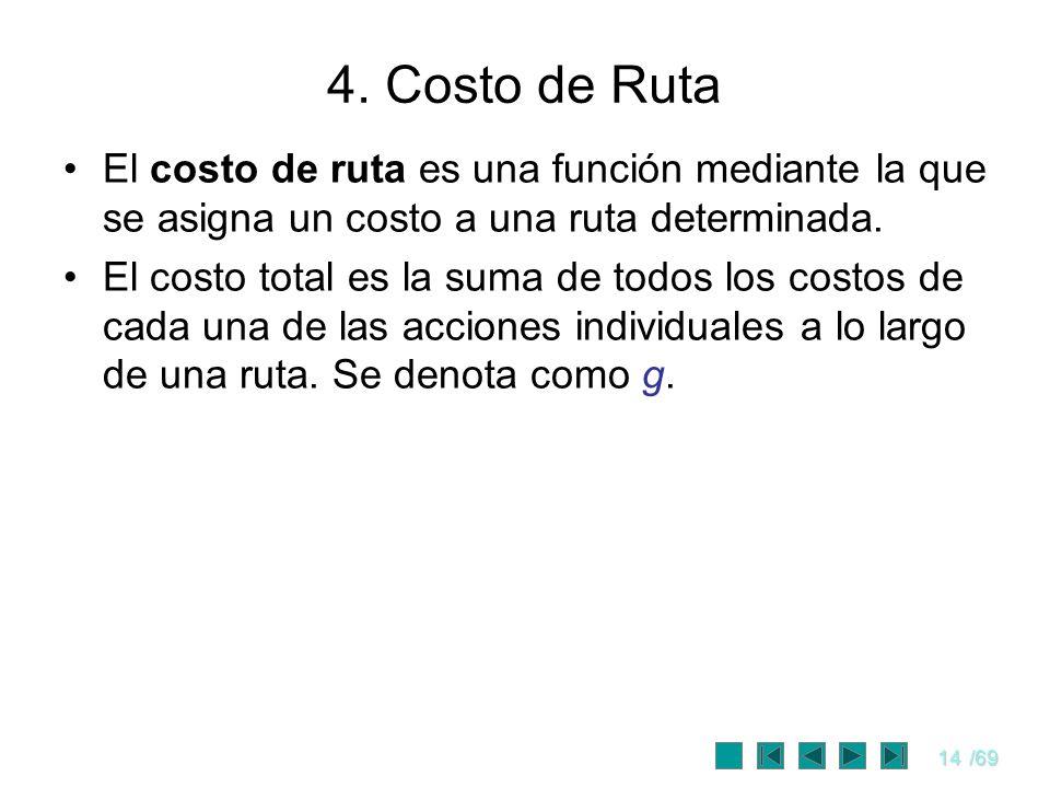 14/69 4. Costo de Ruta El costo de ruta es una función mediante la que se asigna un costo a una ruta determinada. El costo total es la suma de todos l