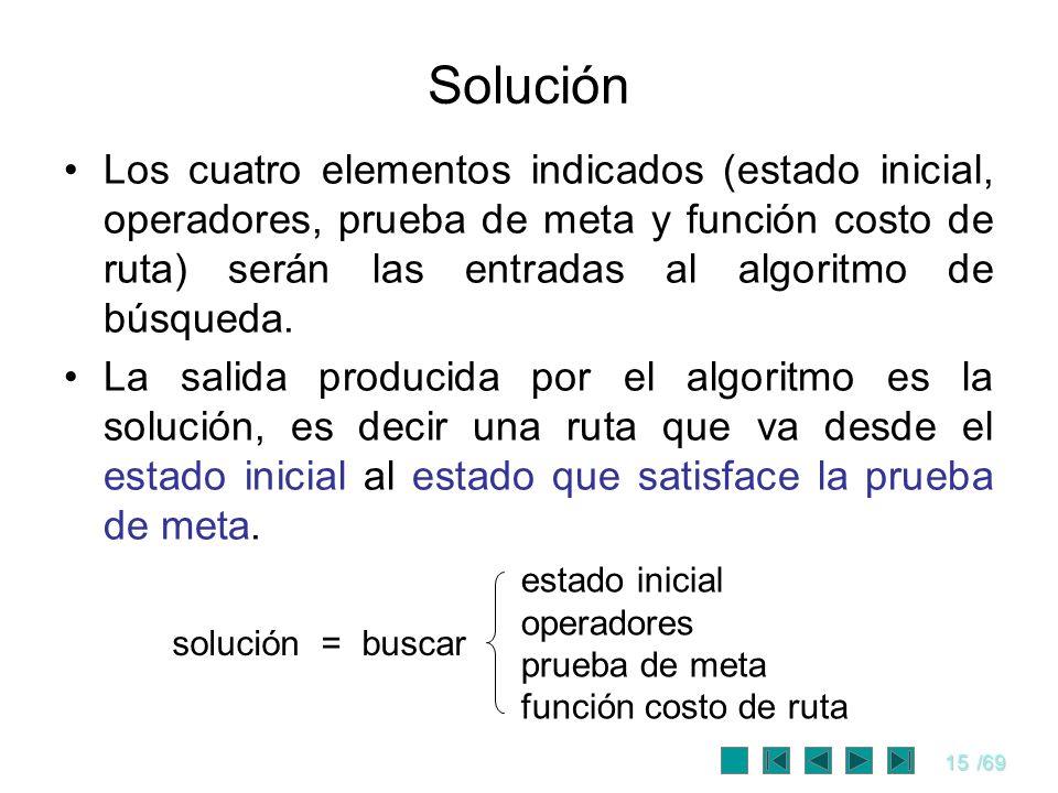 15/69 Solución Los cuatro elementos indicados (estado inicial, operadores, prueba de meta y función costo de ruta) serán las entradas al algoritmo de