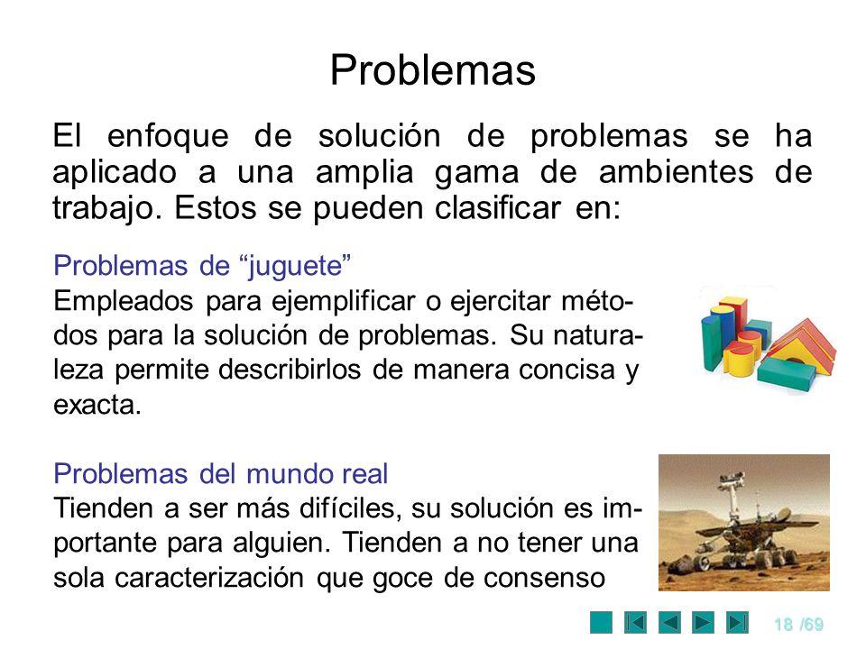 18/69 Problemas El enfoque de solución de problemas se ha aplicado a una amplia gama de ambientes de trabajo. Estos se pueden clasificar en: Problemas