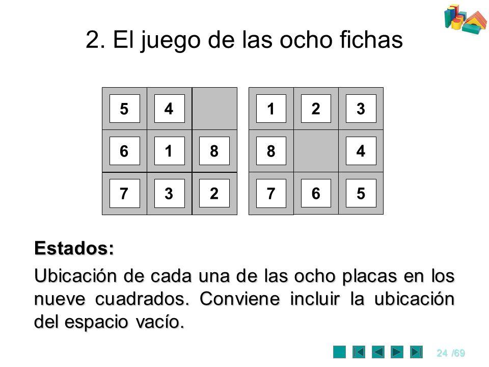 24/69 2. El juego de las ocho fichas 5 4 6 18 7 3 2 1 23 8 4 7 65 Estados: Ubicación de cada una de las ocho placas en los nueve cuadrados. Conviene i