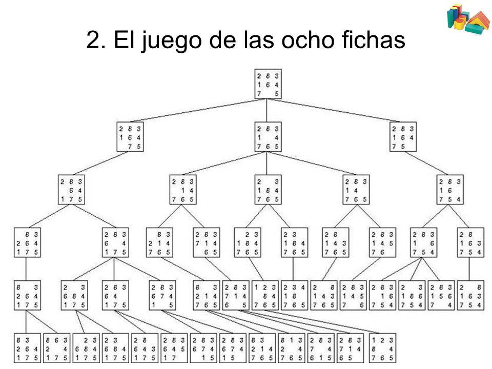 27/69 2. El juego de las ocho fichas