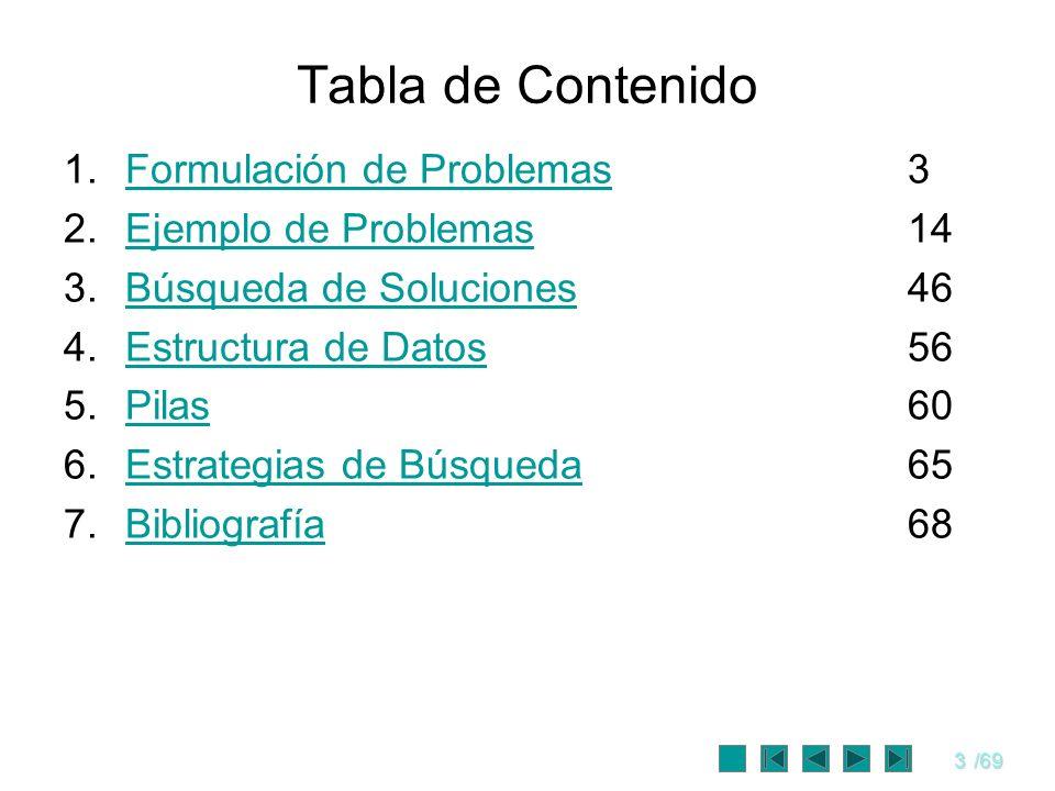 3/69 Tabla de Contenido 1.Formulación de Problemas3Formulación de Problemas 2.Ejemplo de Problemas14Ejemplo de Problemas 3.Búsqueda de Soluciones46Bús