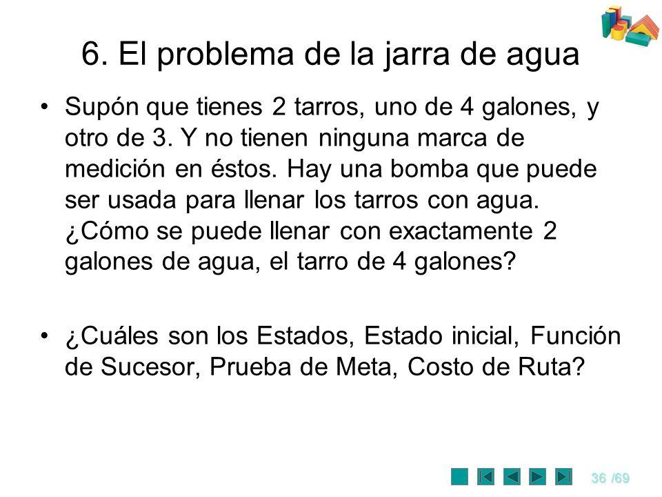 36/69 6. El problema de la jarra de agua Supón que tienes 2 tarros, uno de 4 galones, y otro de 3. Y no tienen ninguna marca de medición en éstos. Hay