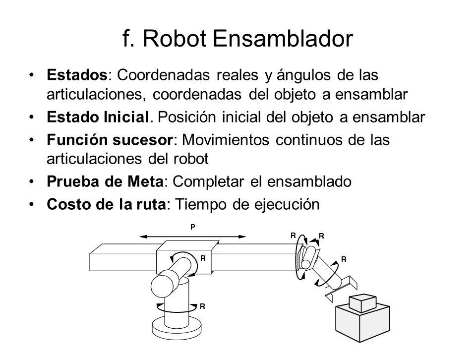 f. Robot Ensamblador Estados: Coordenadas reales y ángulos de las articulaciones, coordenadas del objeto a ensamblar Estado Inicial. Posición inicial