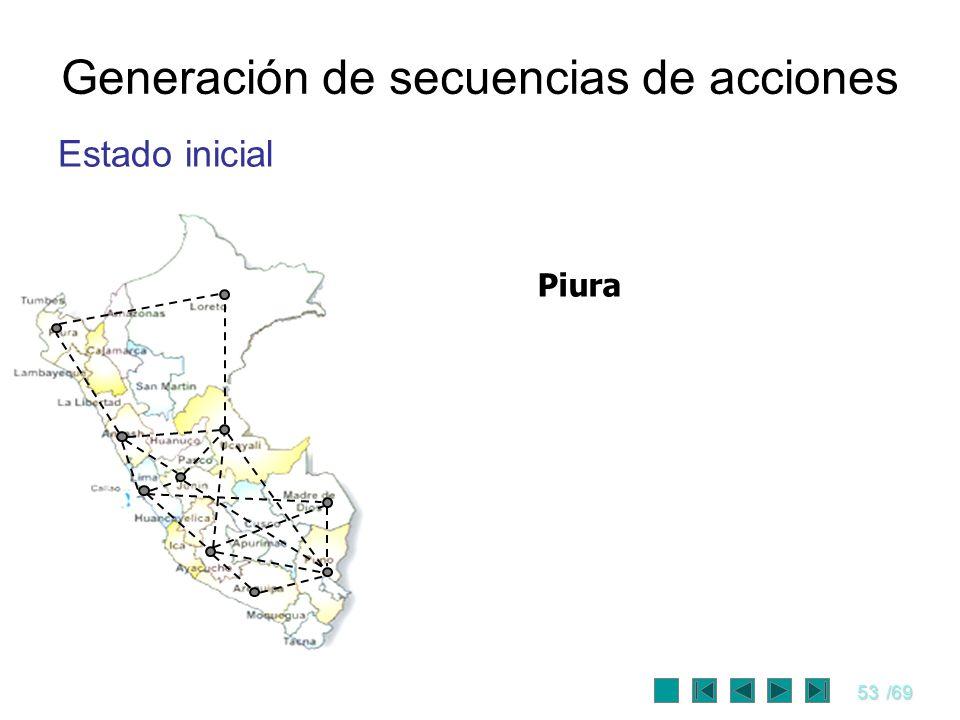 53/69 Generación de secuencias de acciones Estado inicial Piura