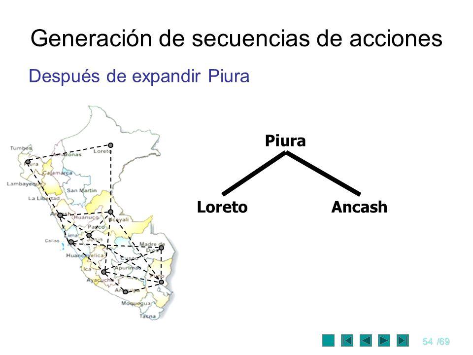 54/69 Generación de secuencias de acciones Después de expandir Piura Piura AncashLoreto