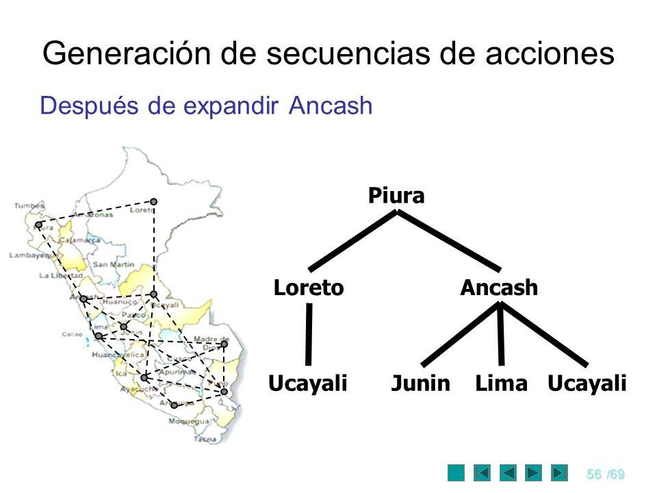 56/69 Generación de secuencias de acciones Después de expandir Ancash Piura AncashLoreto Ucayali LimaJunin