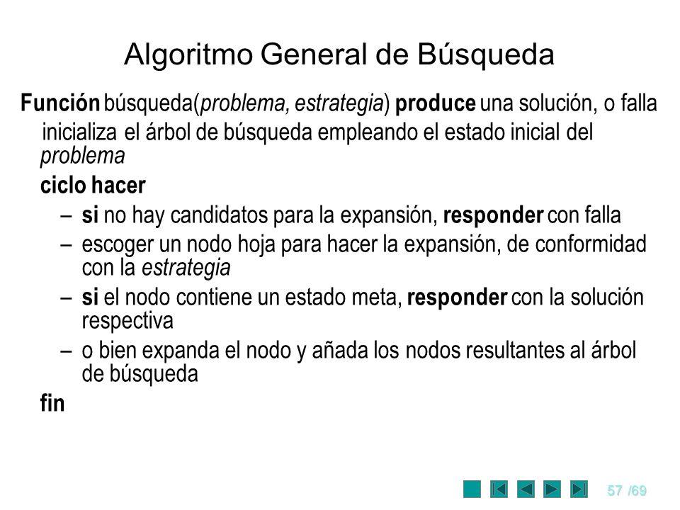 57/69 Algoritmo General de Búsqueda Función búsqueda( problema, estrategia ) produce una solución, o falla inicializa el árbol de búsqueda empleando e