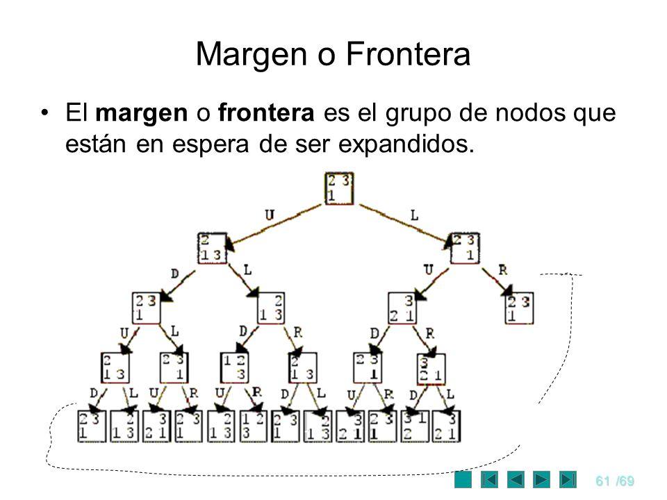 61/69 Margen o Frontera El margen o frontera es el grupo de nodos que están en espera de ser expandidos.