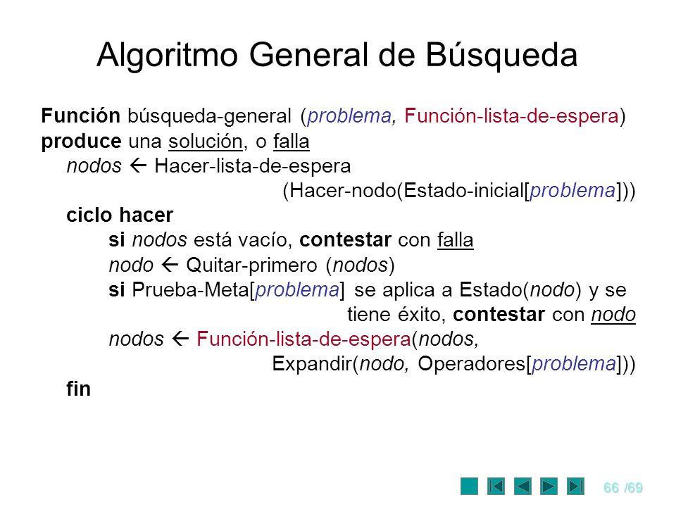 66/69 Algoritmo General de Búsqueda Función búsqueda-general (problema, Función-lista-de-espera) produce una solución, o falla nodos Hacer-lista-de-es