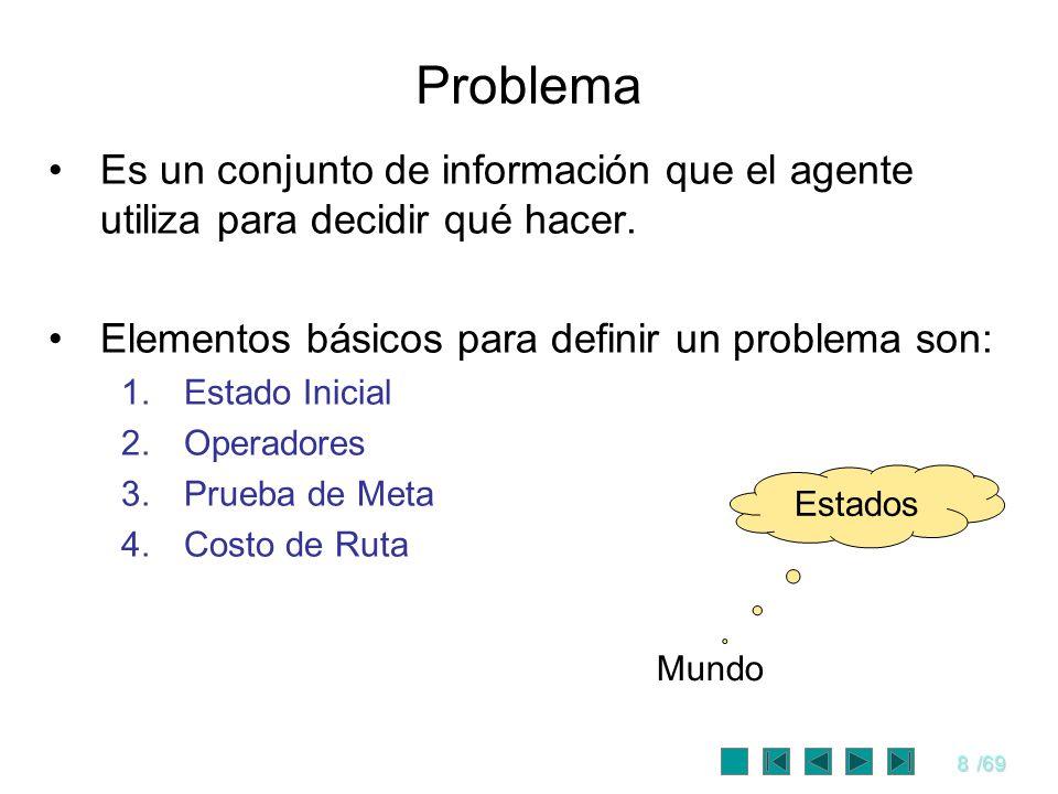 8/69 Problema Es un conjunto de información que el agente utiliza para decidir qué hacer. Elementos básicos para definir un problema son: 1.Estado Ini