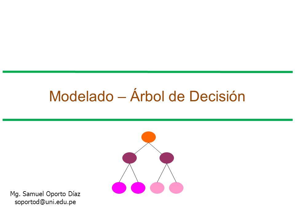 Modelado – Árbol de Decisión Mg. Samuel Oporto Díaz soportod@uni.edu.pe