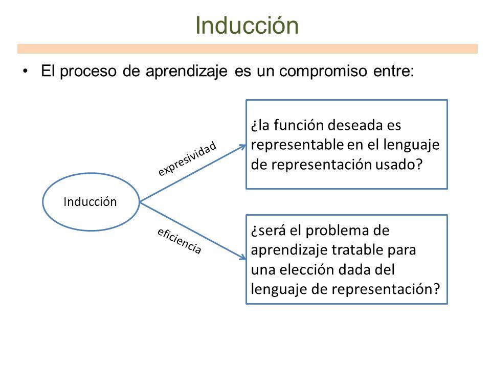 Inducción El proceso de aprendizaje es un compromiso entre: Inducción ¿la función deseada es representable en el lenguaje de representación usado? ¿se