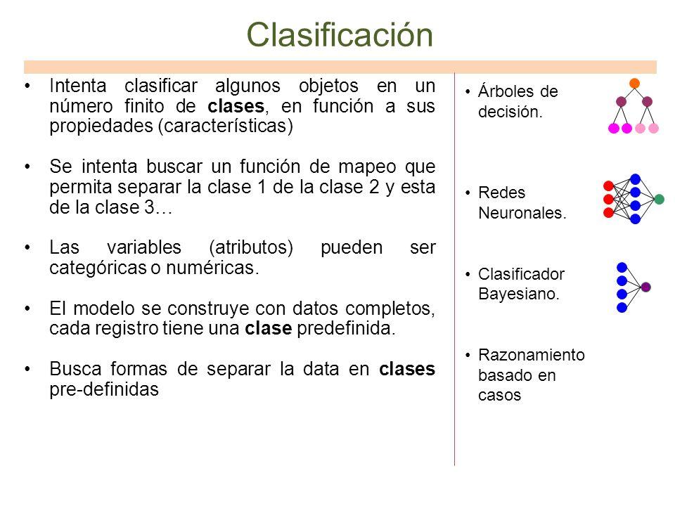 Clasificación Intenta clasificar algunos objetos en un número finito de clases, en función a sus propiedades (características) Se intenta buscar un fu
