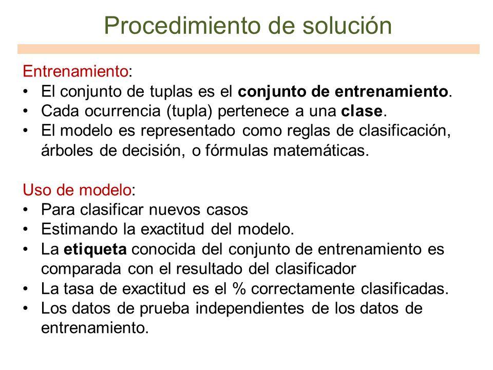 Procedimiento de solución Entrenamiento: El conjunto de tuplas es el conjunto de entrenamiento. Cada ocurrencia (tupla) pertenece a una clase. El mode