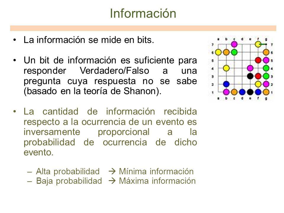 Información La información se mide en bits. Un bit de información es suficiente para responder Verdadero/Falso a una pregunta cuya respuesta no se sab