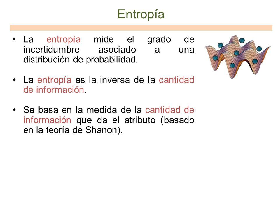 Entropía La entropía mide el grado de incertidumbre asociado a una distribución de probabilidad. La entropía es la inversa de la cantidad de informaci