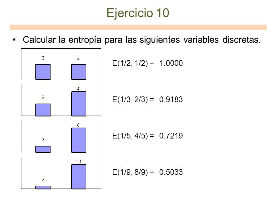 Ejercicio 10 Calcular la entropía para las siguientes variables discretas. E(1/2, 1/2) = E(1/3, 2/3) = E(1/5, 4/5) = E(1/9, 8/9) = 1.0000 0.9183 0.721