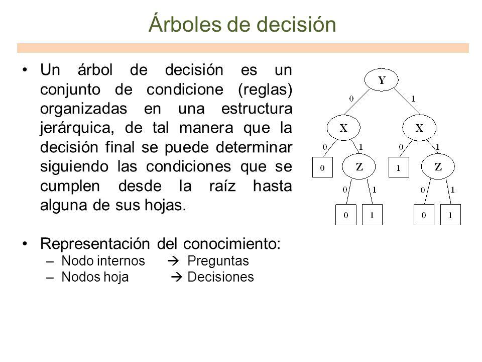 Árboles de decisión Un árbol de decisión es un conjunto de condicione (reglas) organizadas en una estructura jerárquica, de tal manera que la decisión