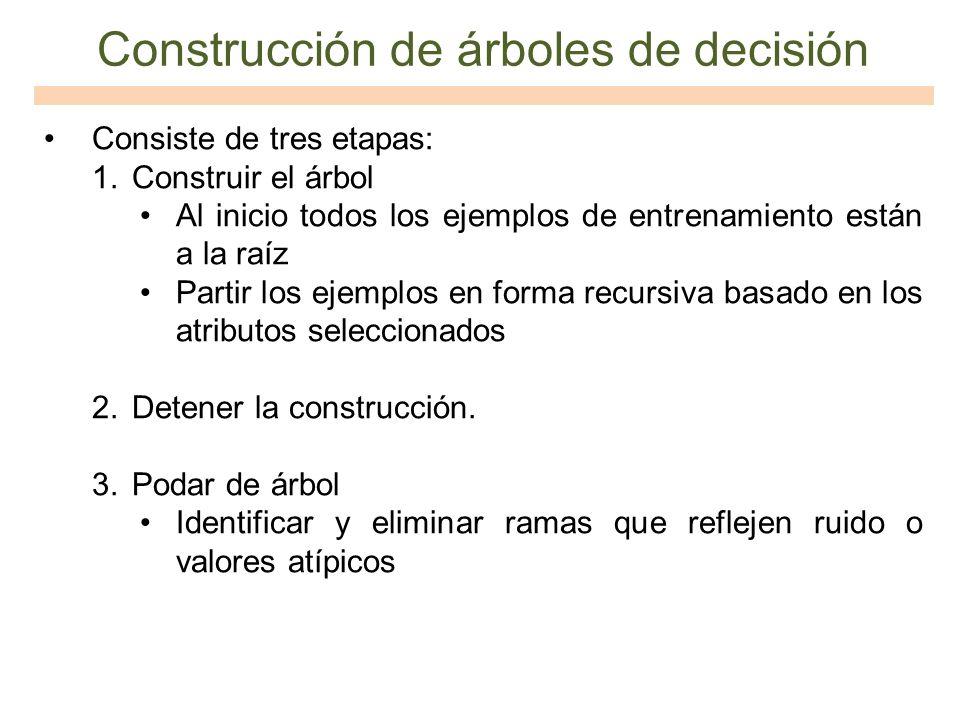 Construcción de árboles de decisión Consiste de tres etapas: 1.Construir el árbol Al inicio todos los ejemplos de entrenamiento están a la raíz Partir