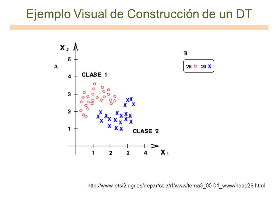 Ejemplo Visual de Construcción de un DT http://www-etsi2.ugr.es/depar/ccia/rf/www/tema3_00-01_www/node26.html