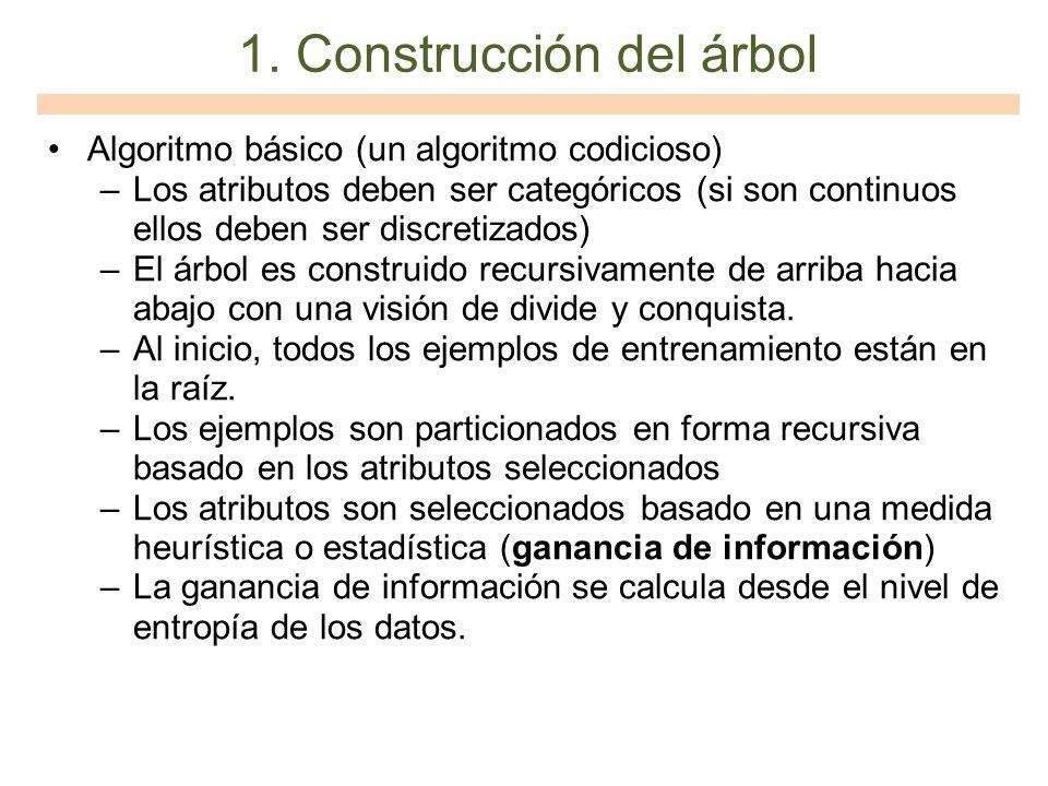 1. Construcción del árbol Algoritmo básico (un algoritmo codicioso) –Los atributos deben ser categóricos (si son continuos ellos deben ser discretizad