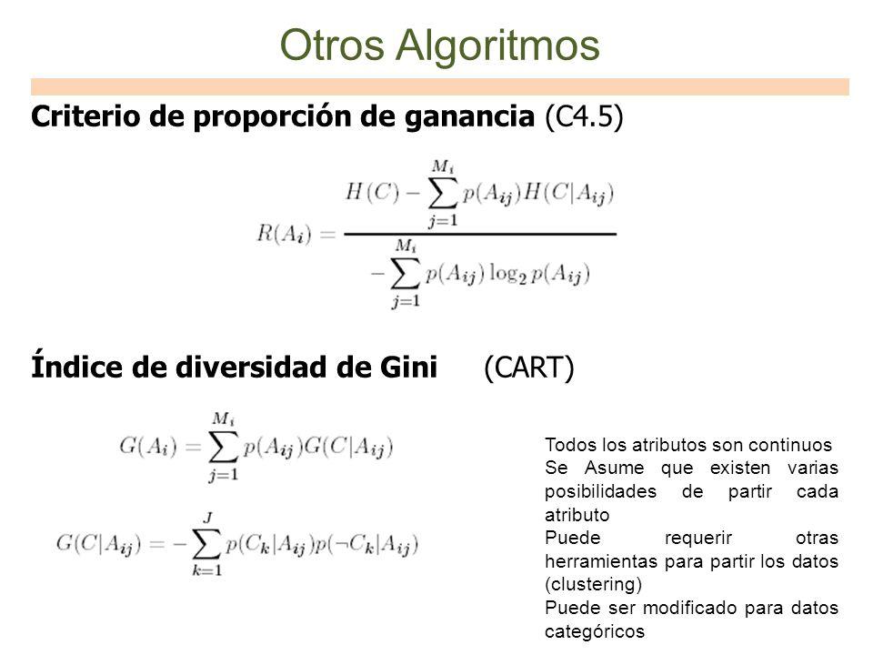 Otros Algoritmos Criterio de proporción de ganancia (C4.5) Índice de diversidad de Gini (CART) Todos los atributos son continuos Se Asume que existen