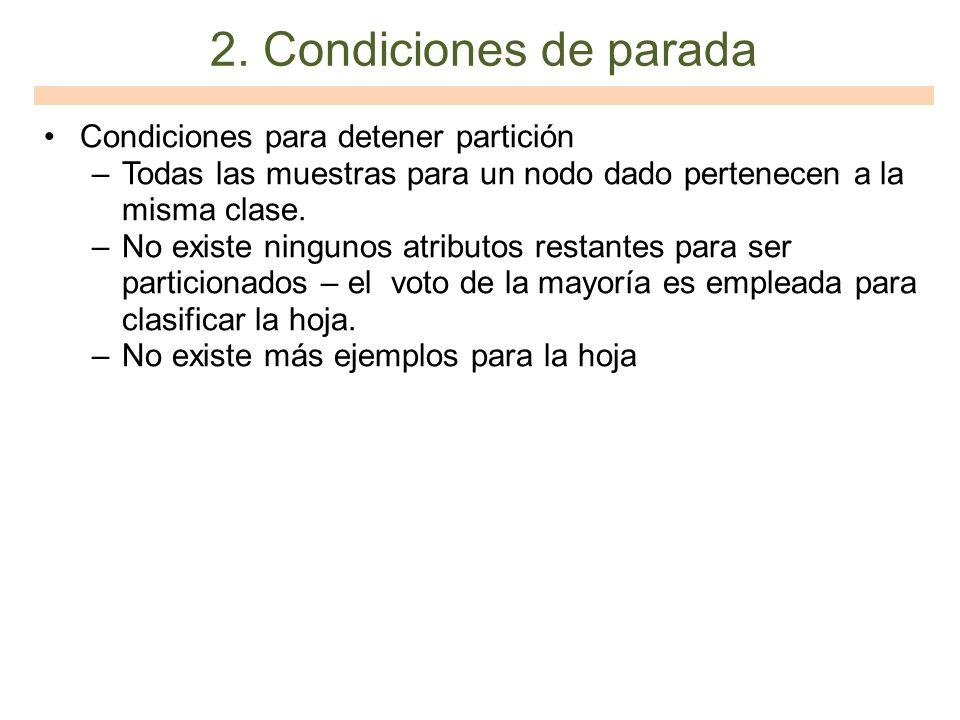 2. Condiciones de parada Condiciones para detener partición –Todas las muestras para un nodo dado pertenecen a la misma clase. –No existe ningunos atr