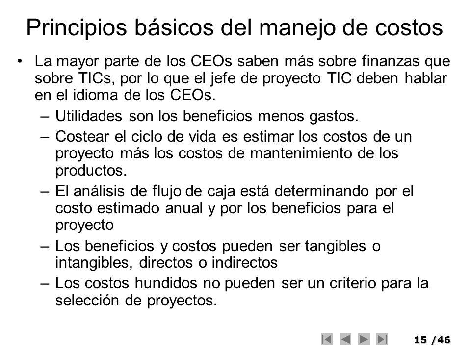 15/46 Principios básicos del manejo de costos La mayor parte de los CEOs saben más sobre finanzas que sobre TICs, por lo que el jefe de proyecto TIC d