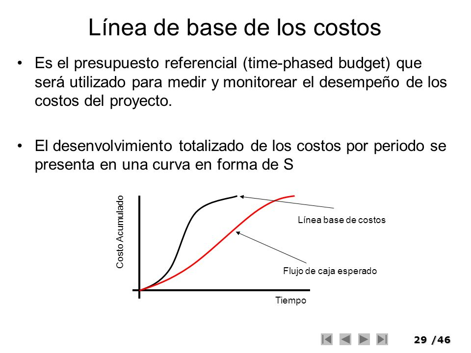 29/46 Línea de base de los costos Es el presupuesto referencial (time-phased budget) que será utilizado para medir y monitorear el desempeño de los co