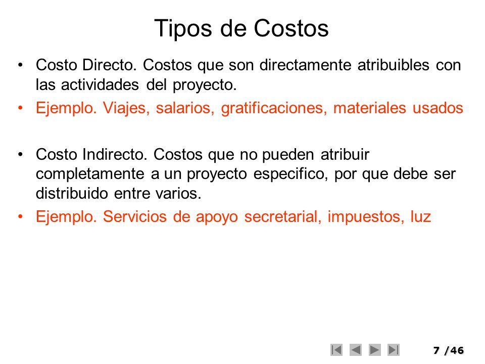 18/46 Costo de recursos Un gran porcentaje de los costos de los proyectos TICs es costo de RRHH