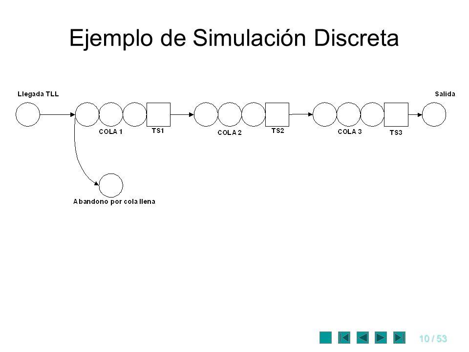 10 / 53 Ejemplo de Simulación Discreta
