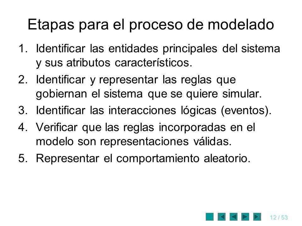 12 / 53 Etapas para el proceso de modelado 1.Identificar las entidades principales del sistema y sus atributos característicos. 2.Identificar y repres