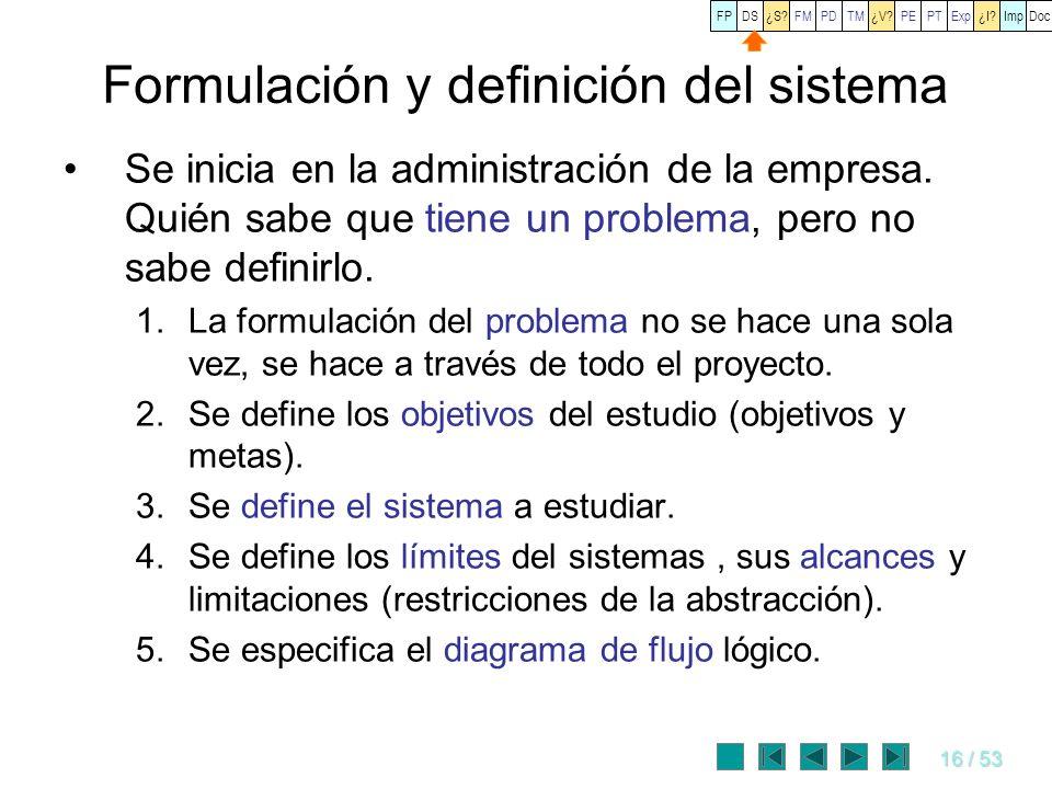 16 / 53 Formulación y definición del sistema Se inicia en la administración de la empresa. Quién sabe que tiene un problema, pero no sabe definirlo. 1