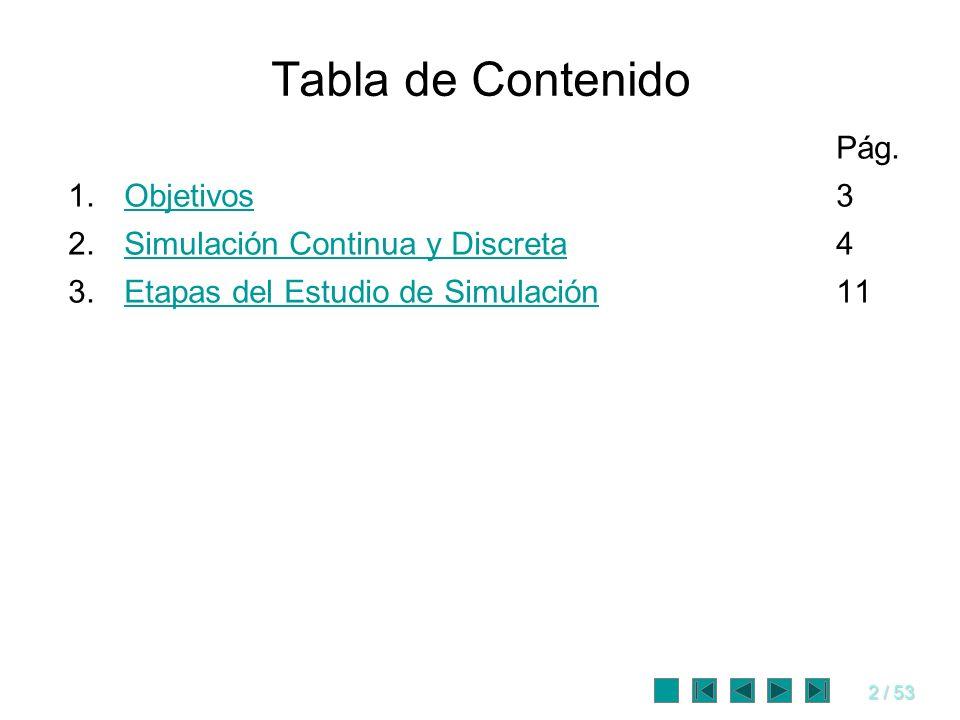 2 / 53 Tabla de Contenido Pág. 1. Objetivos3Objetivos 2. Simulación Continua y Discreta4Simulación Continua y Discreta 3. Etapas del Estudio de Simula