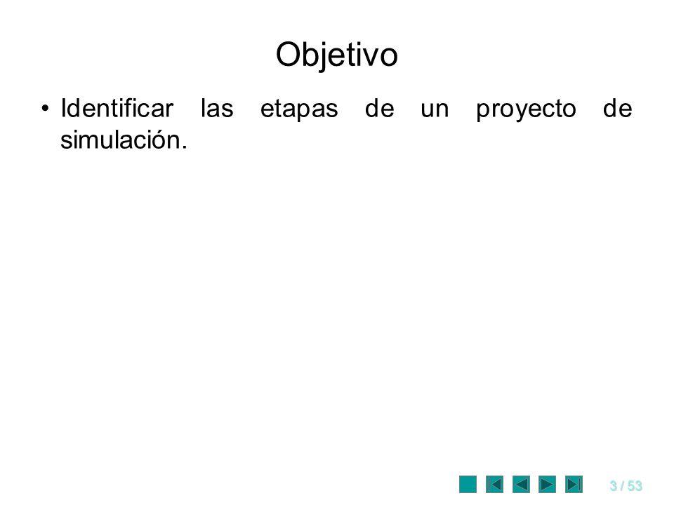 3 / 53 Objetivo Identificar las etapas de un proyecto de simulación.
