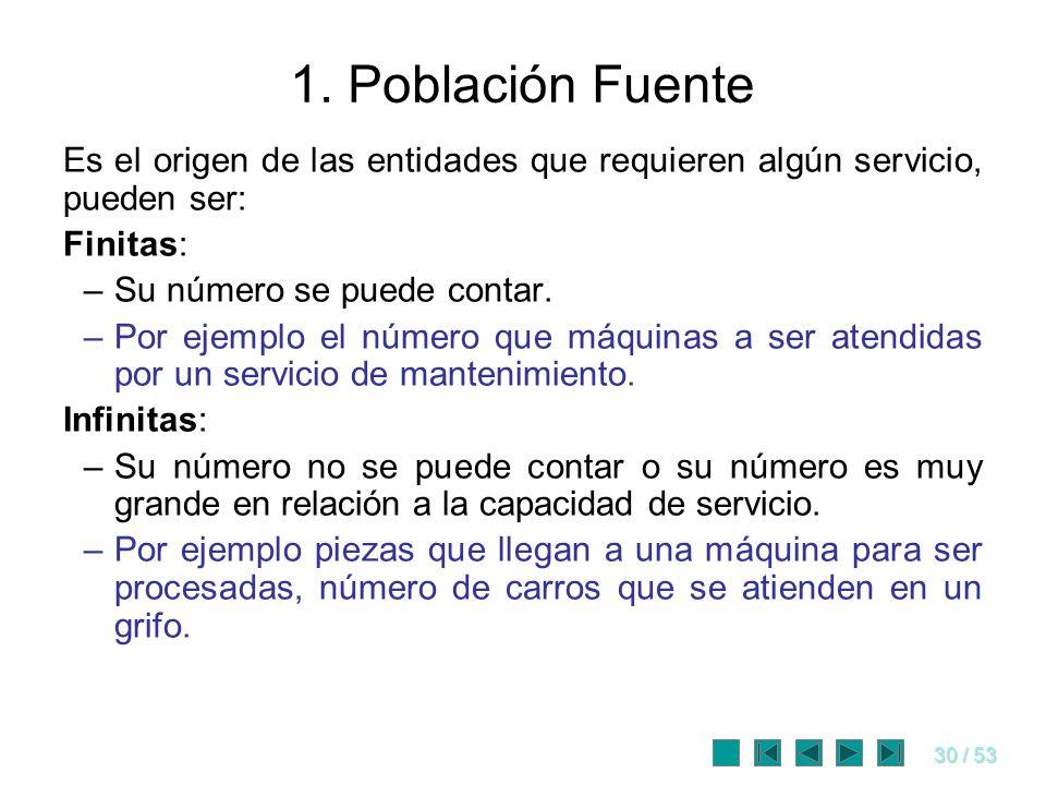 30 / 53 1. Población Fuente Es el origen de las entidades que requieren algún servicio, pueden ser: Finitas: –Su número se puede contar. –Por ejemplo