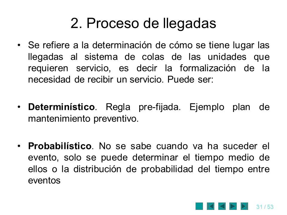 31 / 53 2. Proceso de llegadas Se refiere a la determinación de cómo se tiene lugar las llegadas al sistema de colas de las unidades que requieren ser