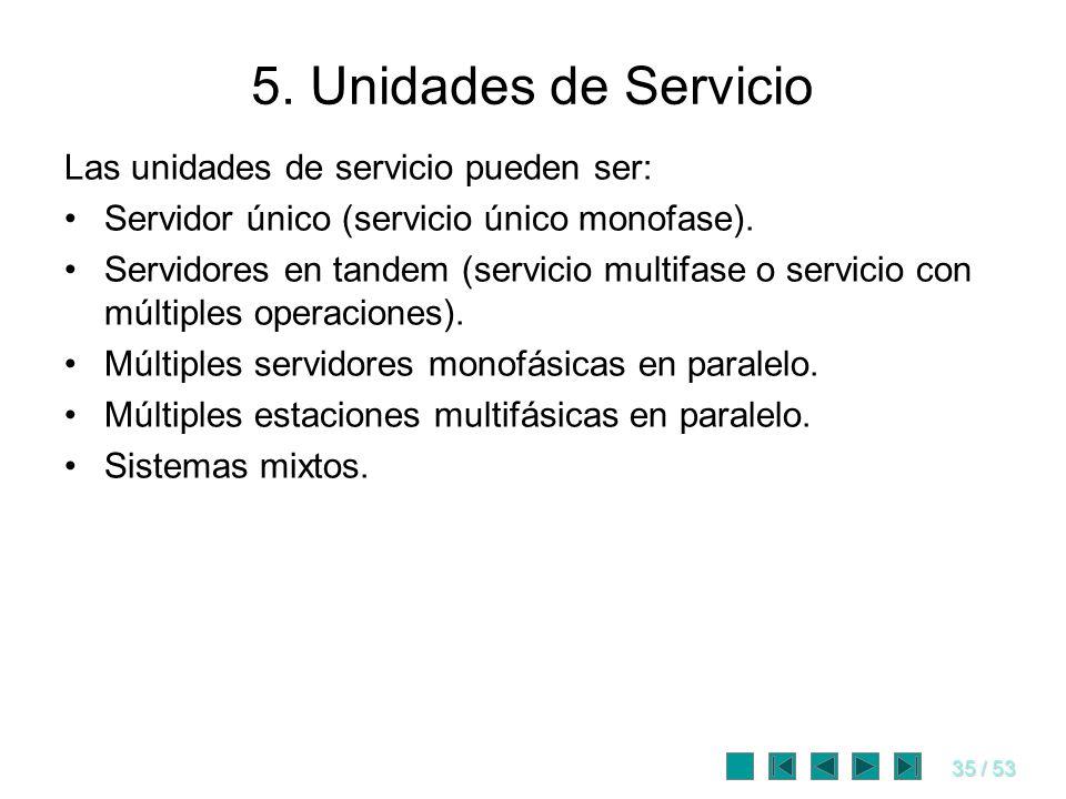 35 / 53 5. Unidades de Servicio Las unidades de servicio pueden ser: Servidor único (servicio único monofase). Servidores en tandem (servicio multifas