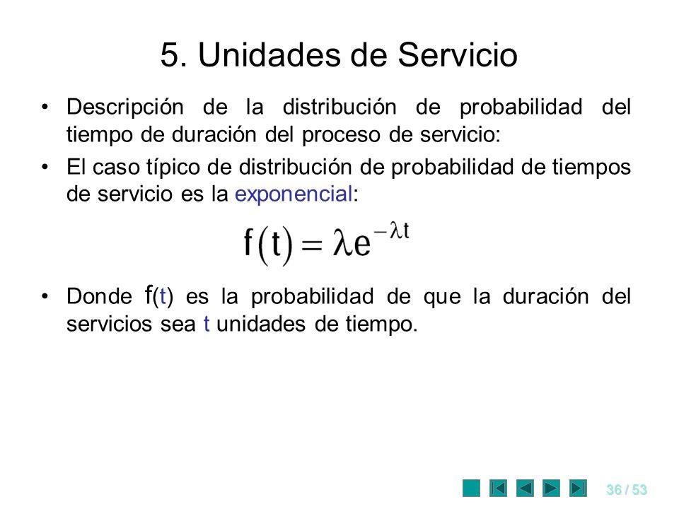36 / 53 5. Unidades de Servicio Descripción de la distribución de probabilidad del tiempo de duración del proceso de servicio: El caso típico de distr