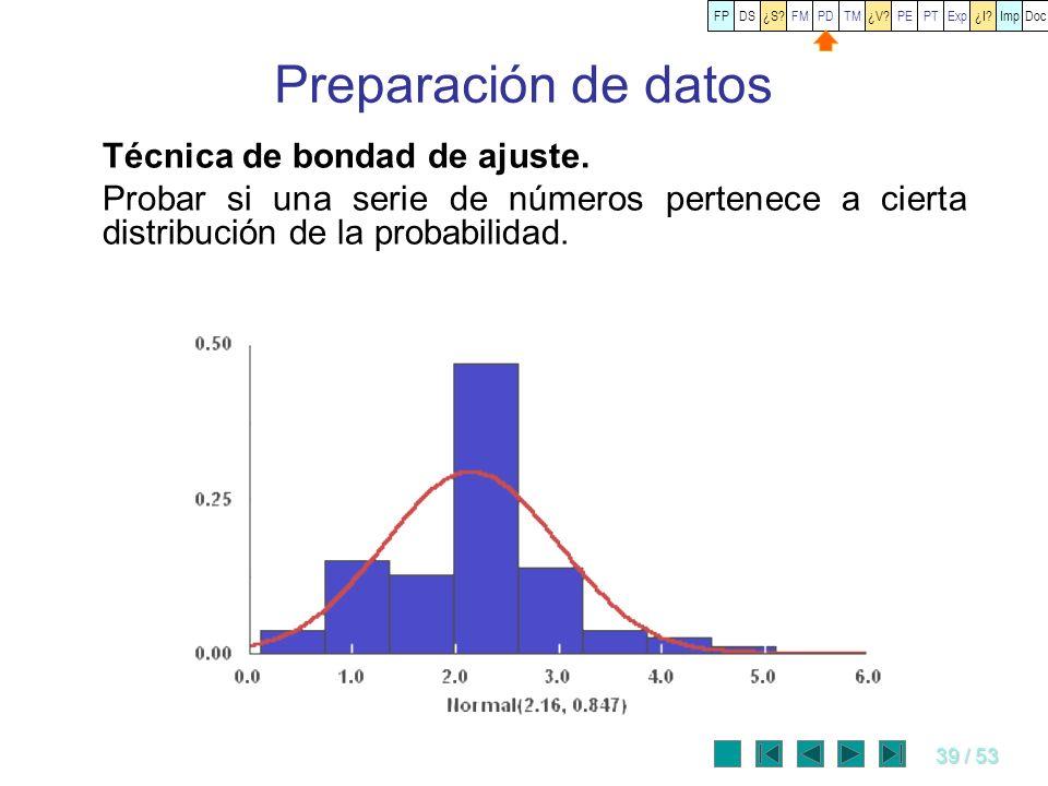 39 / 53 Preparación de datos Técnica de bondad de ajuste. Probar si una serie de números pertenece a cierta distribución de la probabilidad. FPDS¿S?FM