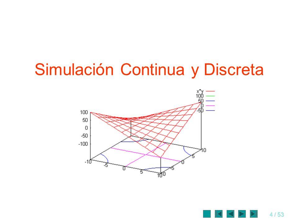 4 / 53 Simulación Continua y Discreta