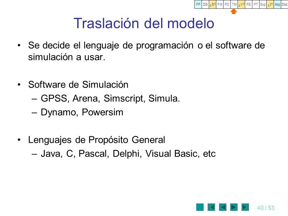 40 / 53 Traslación del modelo Se decide el lenguaje de programación o el software de simulación a usar. Software de Simulación –GPSS, Arena, Simscript