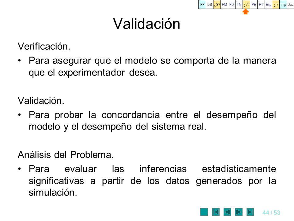 44 / 53 Validación Verificación. Para asegurar que el modelo se comporta de la manera que el experimentador desea. Validación. Para probar la concorda