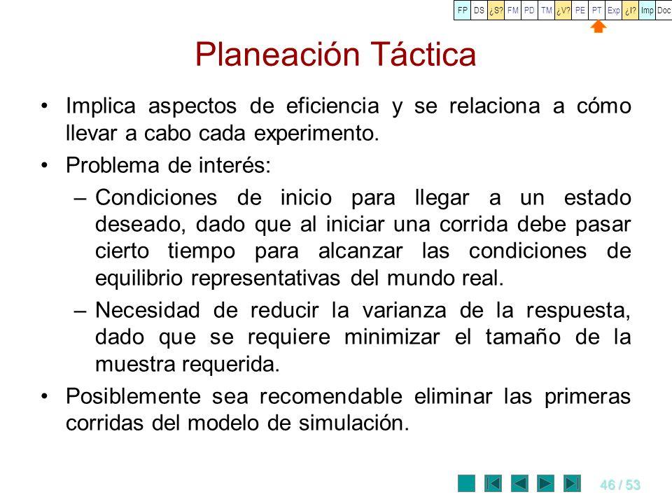 46 / 53 Planeación Táctica Implica aspectos de eficiencia y se relaciona a cómo llevar a cabo cada experimento. Problema de interés: –Condiciones de i