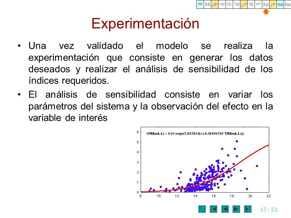 47 / 53 Experimentación Una vez validado el modelo se realiza la experimentación que consiste en generar los datos deseados y realizar el análisis de