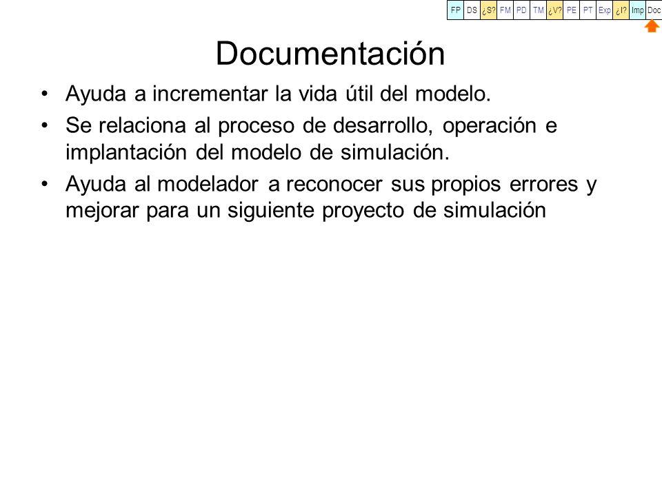 Documentación Ayuda a incrementar la vida útil del modelo. Se relaciona al proceso de desarrollo, operación e implantación del modelo de simulación. A