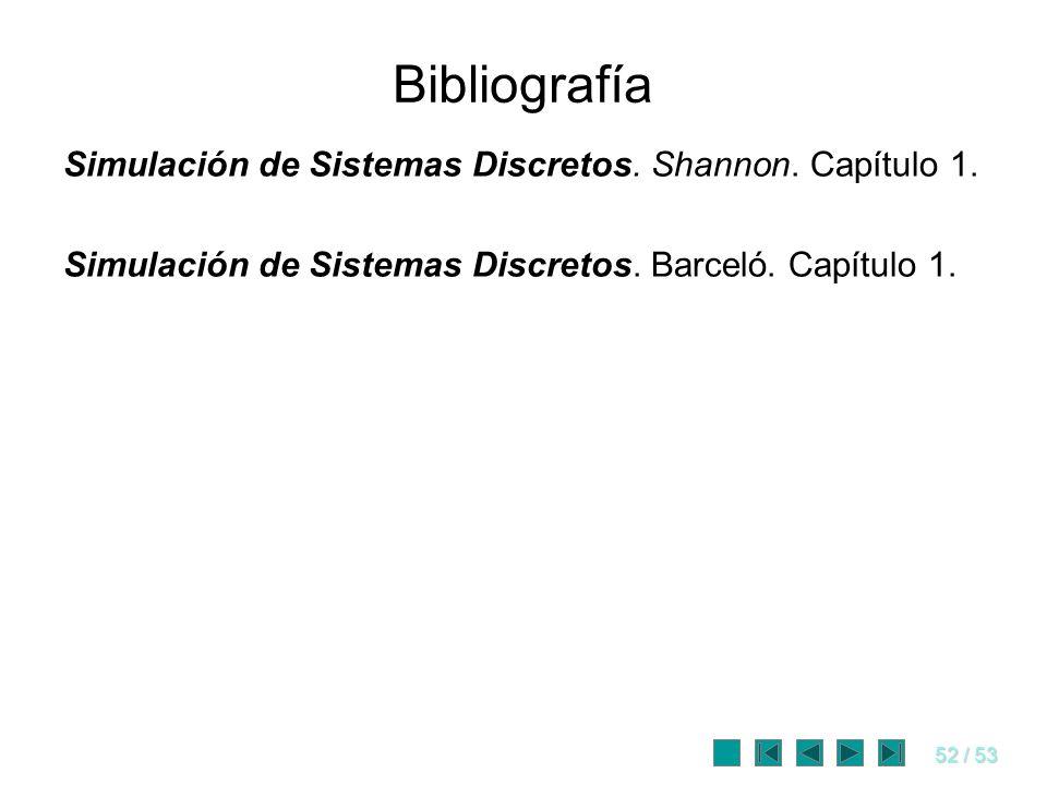 52 / 53 Bibliografía Simulación de Sistemas Discretos. Shannon. Capítulo 1. Simulación de Sistemas Discretos. Barceló. Capítulo 1.