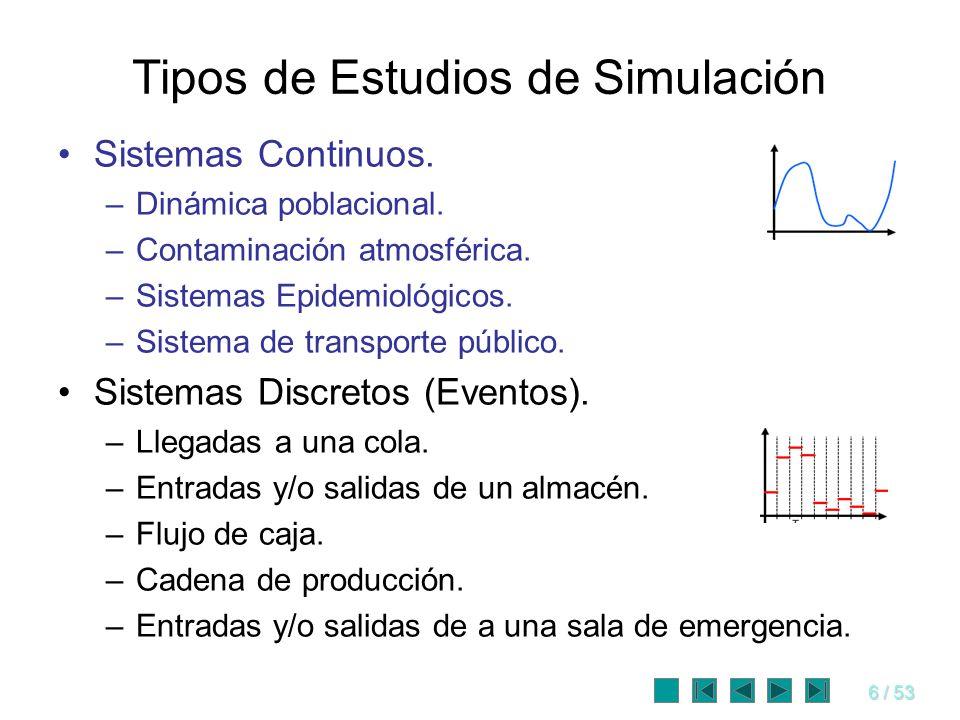 6 / 53 Tipos de Estudios de Simulación Sistemas Continuos. –Dinámica poblacional. –Contaminación atmosférica. –Sistemas Epidemiológicos. –Sistema de t