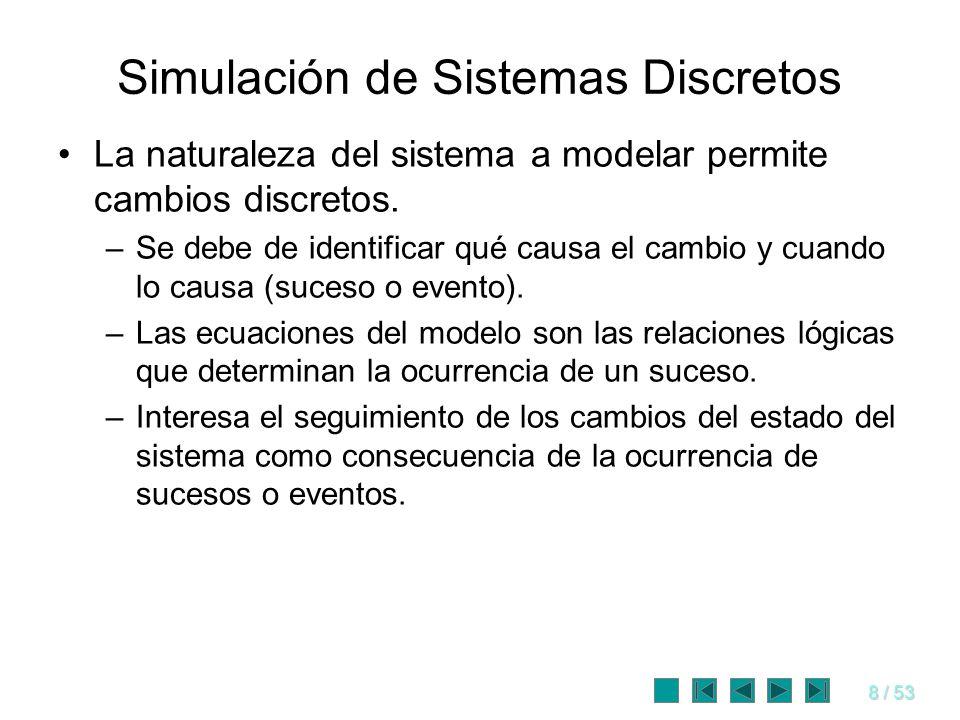 Implantación Para que un proyecto de simulación sea exitoso se deben dar 3 condiciones: Sea aceptado, entendido y usado.